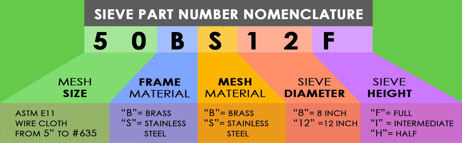 nomenclature-diagram.png
